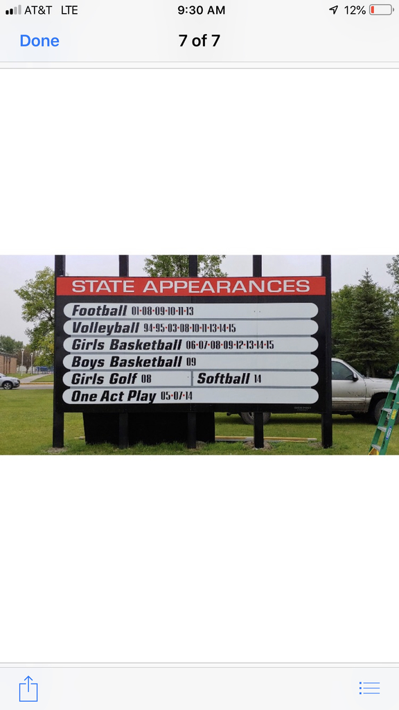 State Appearances